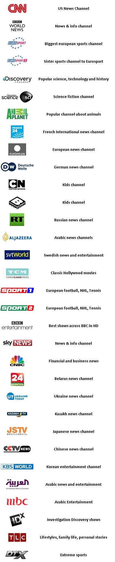 KSK_Hospitality_TV_channels